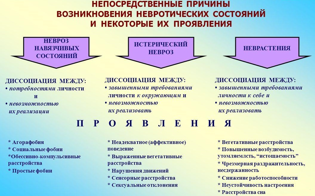 медикаментозное лечение паразитов в организме