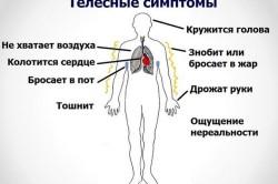 Телесные синптомы панической атаки